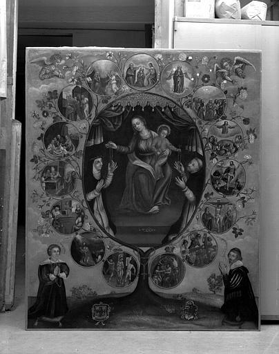 Peinture sur toile du retable : Le Rosaire
