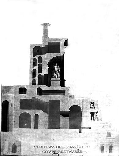 Restauration du château d'eau : Coupe restaurée