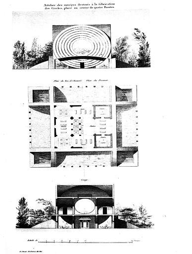 Gravure : 'Atelier des ouvriers destinés à la fabriquation des cercles placés au centre de quatre routes', élévation, plans et coupe
