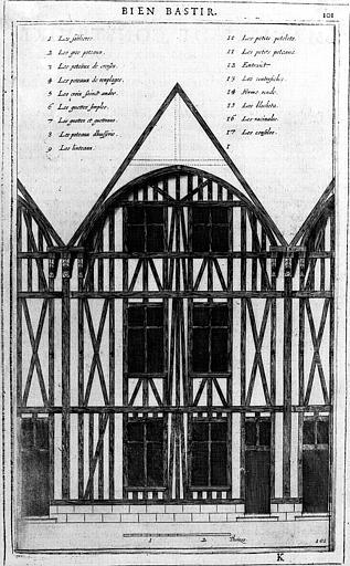 Gravure : Elévation d'une façade