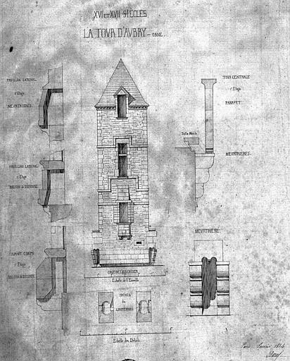 Elévations de la tour centrale et coupes des meurtrières, balcons de défense et niches des lanternes