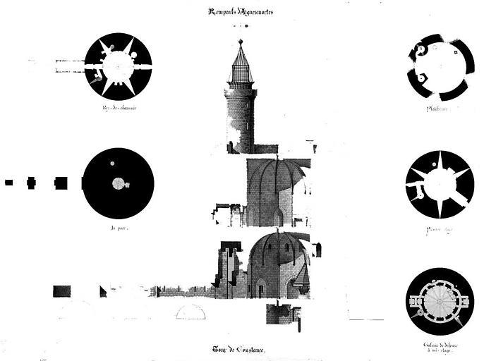 Tour de Constance : Plans, coupes, élévation