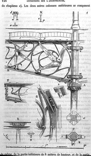 Gravure : Détails d'éléments d'architecture métallique