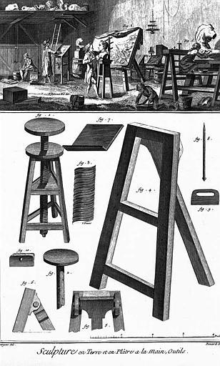 Gravure : Sculpture en terre et en plâtre à la main, outils