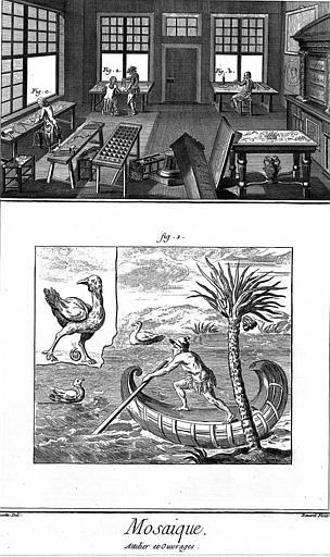 Gravure : Mosaïque, atelier et ouvrages