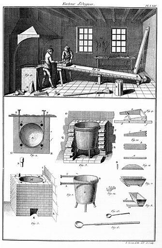 Gravure : Fonte de tuyaux