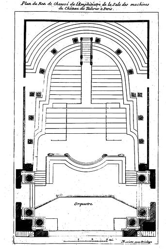 Salle des machines : Plan du rez-de-chaussée de l'amphithéâtre