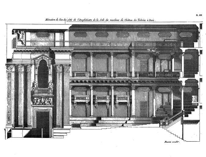 Salle des machines : Elévation de l'un des côtés de l'amphithéâtre