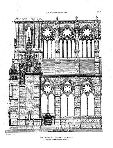 Héliogravure : Elévation extérieure de la nef du côté sud (état antérieur à 1290)