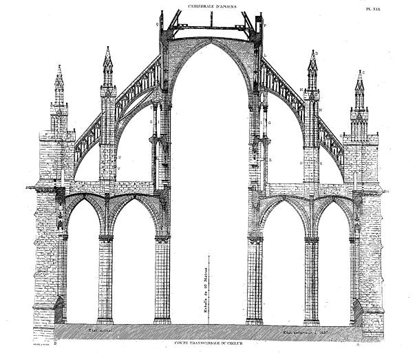 Héliogravure : Coupe transversale du choeur (état actuel et en état antérieur à 1497)