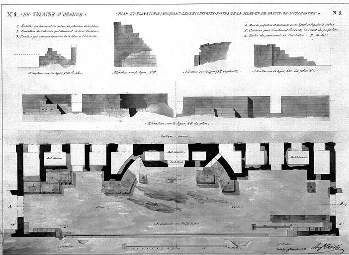 Plan et élévations indiquant les découvertes faites de la scène et des parties de l'orchestre (planche n° 3)