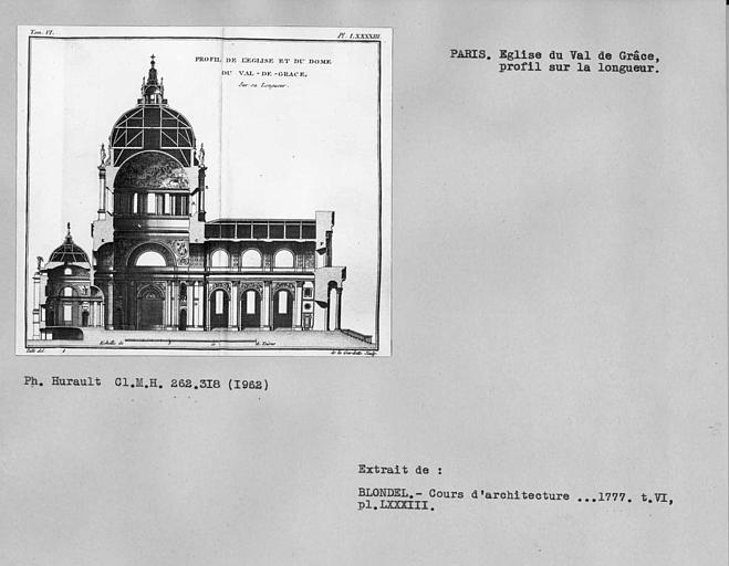 Dessin du profil de l'église et du dôme du Val-de-Grâce sur la longueur