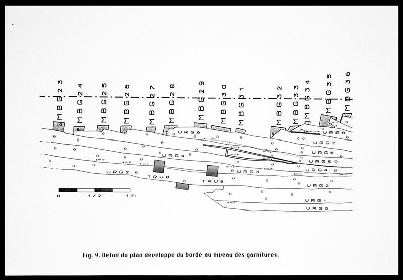 Vue de détail du plan développé du bordé rive gauche (fouille E. Rieth).