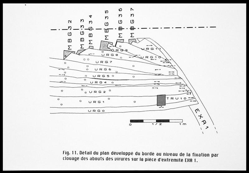 Vue de détail du plan développé du bordé rive gauche sur l'extrémité (fouille E. Rieth).
