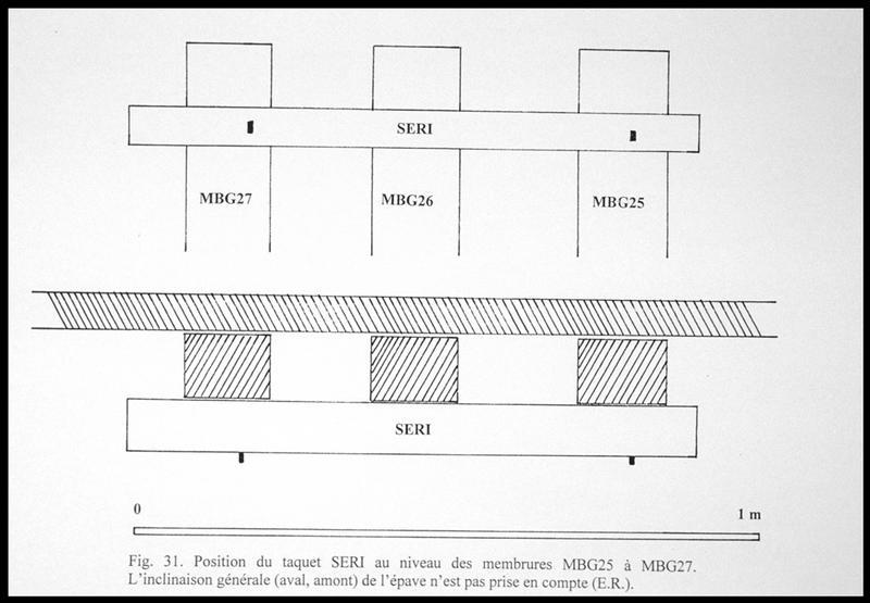 Vue du dessin de la position du taquet SER1 sur le membrures MG 25 à 27 (fouille E. Rieth).