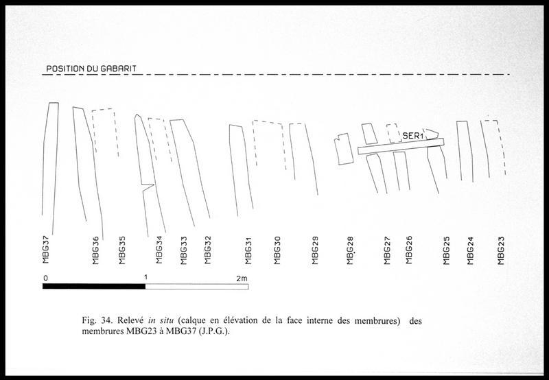 Vue du dessin des profils in situ des membrures MG23 à 37 (fouille E. Rieth).
