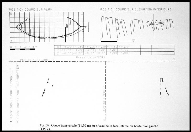 Vue de la coupe transversale de la carène (fouille E. Rieth).