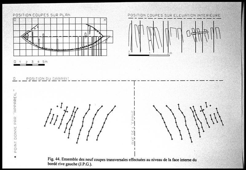 Vue du dessin des neuf coupes transversales de la carène (fouille E. Rieth).
