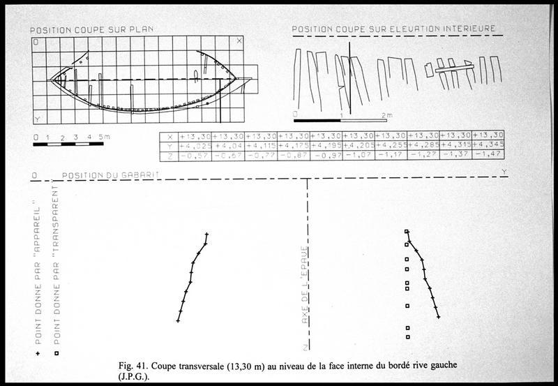 Vue du dessin d'une coupe transversale (fouille E. Rieth).