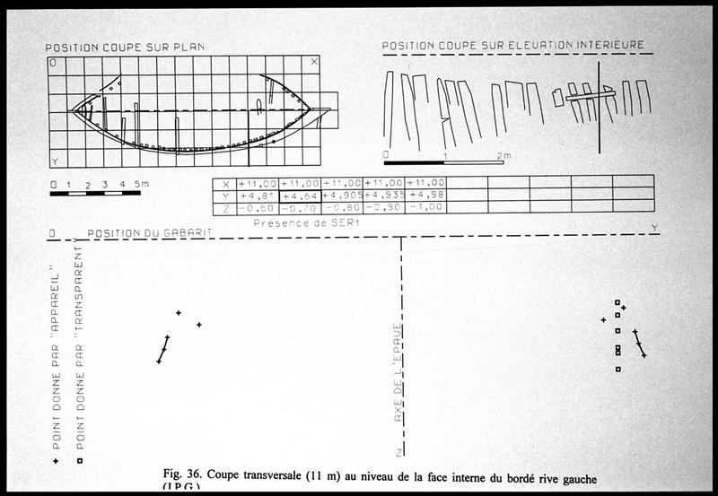 Vue du dessin d'une coupe transversale de la carène (fouille E. Rieth).
