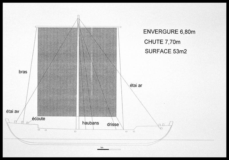 Vue de l'hypothèse de la voilure de l'épave (fouille E. Rieth).