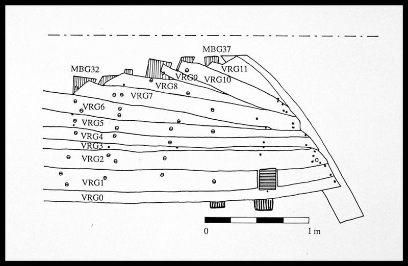 Vue de la localisation des virures de bordé gauche sur le relevé de la carène (fouille E. Rieth).