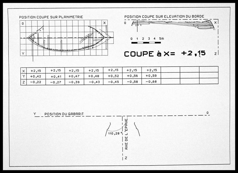 Vue du dessin et du plan de la coupe à 2,15 m (fouille E. Rieth).