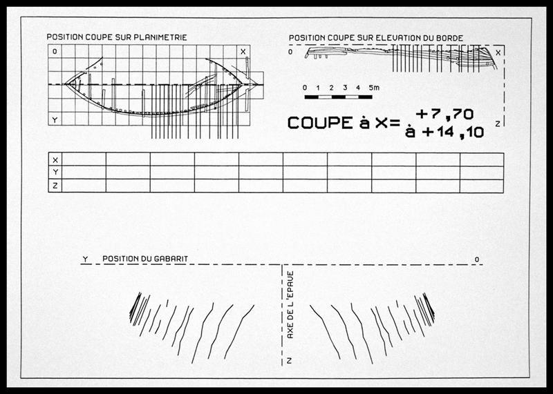 Vue du dessin et du plan de la coupe de 7,70 à 14,10 m (fouille E. Rieth).