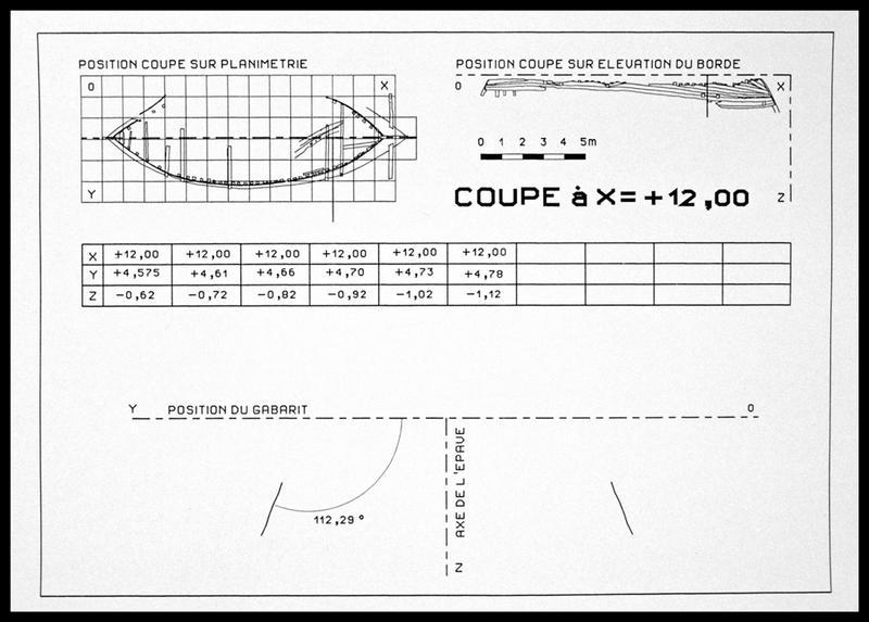 Vue du dessin et du plan de la coupe à 12 m (fouille E. Rieth).