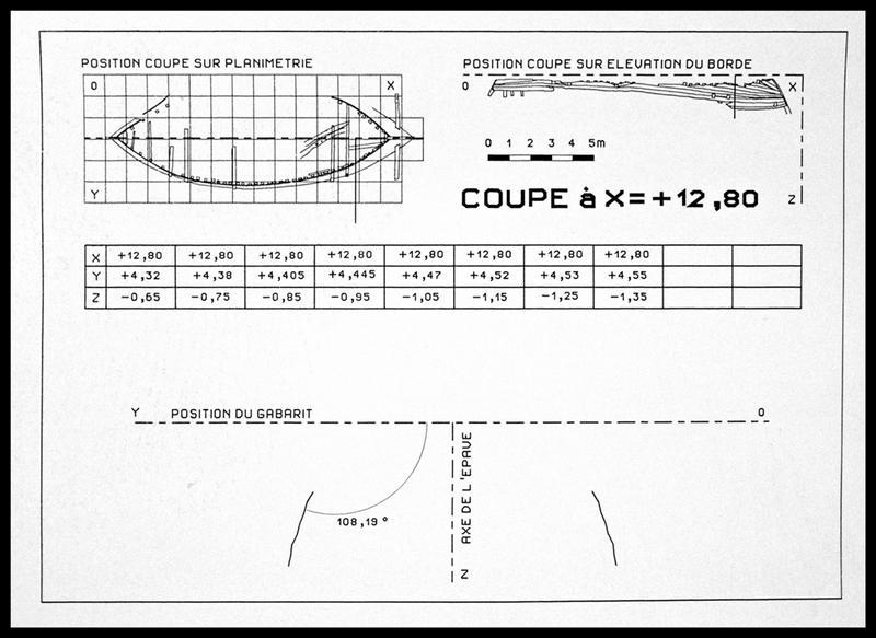 Vue du dessin et du plan de la coupe à 12,80 m (fouille E. Rieth).