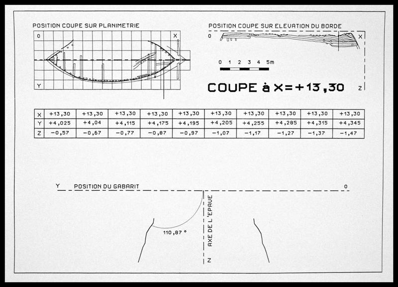 Vue du dessin et du plan de la coupe à 13,30 m (fouille E. Rieth).