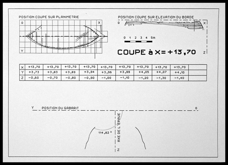 Vue du dessin et du plan de la coupe à 13,70 m (fouille E. Rieth).