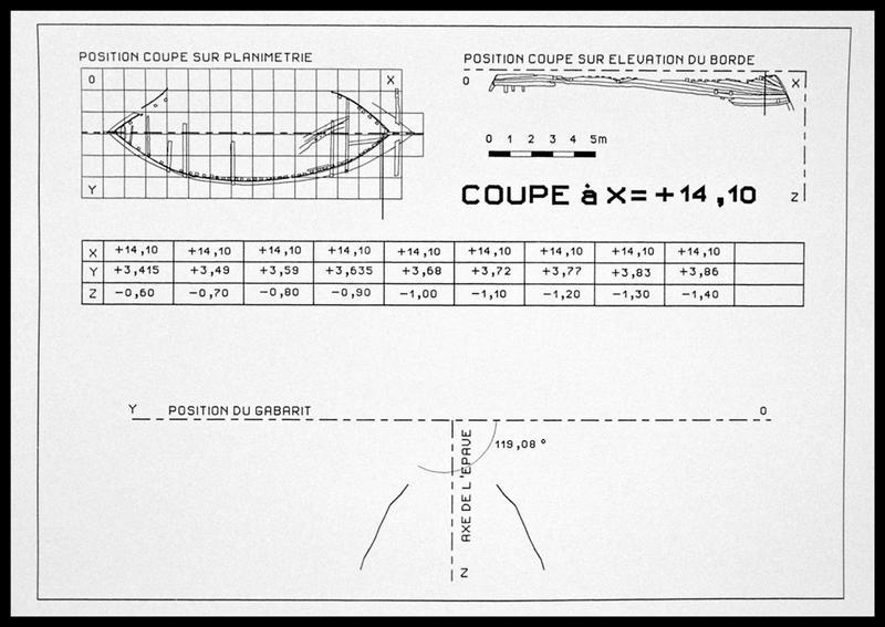 Vue du dessin et du plan de la coupe à 14,10 m (fouille E. Rieth).