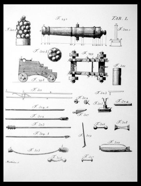 Vue de la planche des outils d'un canonnier de marine issue du Dictionnaire de Röding (fouille M. L'Hour/Drassm, E. Veyrat/Drassm).