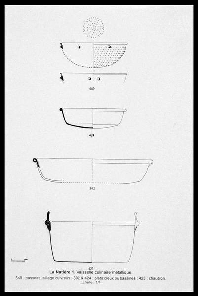 Vue du dessin des plats, chaudon et égouttoir métallique (fouille M. L'Hour/Drassm, E. Veyrat/Drassm).
