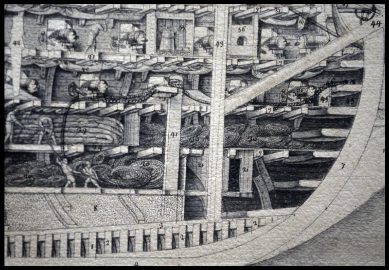 Vue de détail du dessin de la coupe longitudinale avant d'un navire de l'Album Colbert.