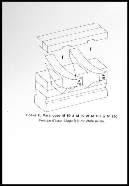 Vue du schéma du principe d'assemblage des varangues sur la structure axiale (fouille M. L'Hour/Drassm, E. Veyrat/Drassm).