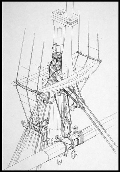 Vue du dessin des poulies (fouille M. L'Hour/Drassm, E. Veyrat/Drassm).