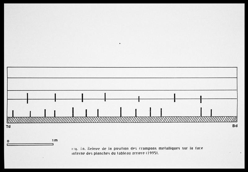 Vue du relevé des crampons métalliques sur le tableau arrière (fouille E. Rieth).