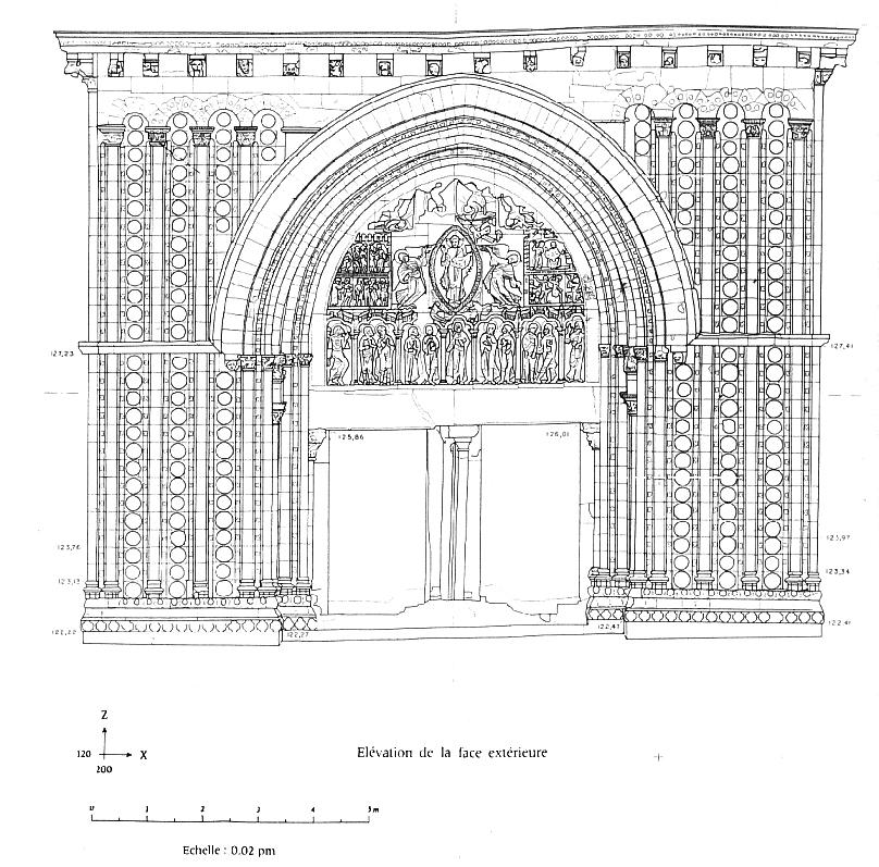 Ensemble du portail nord (portail, modillons, tympan)