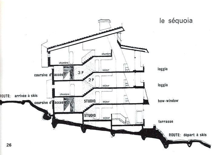 Immeuble dit résidence Séquoïa