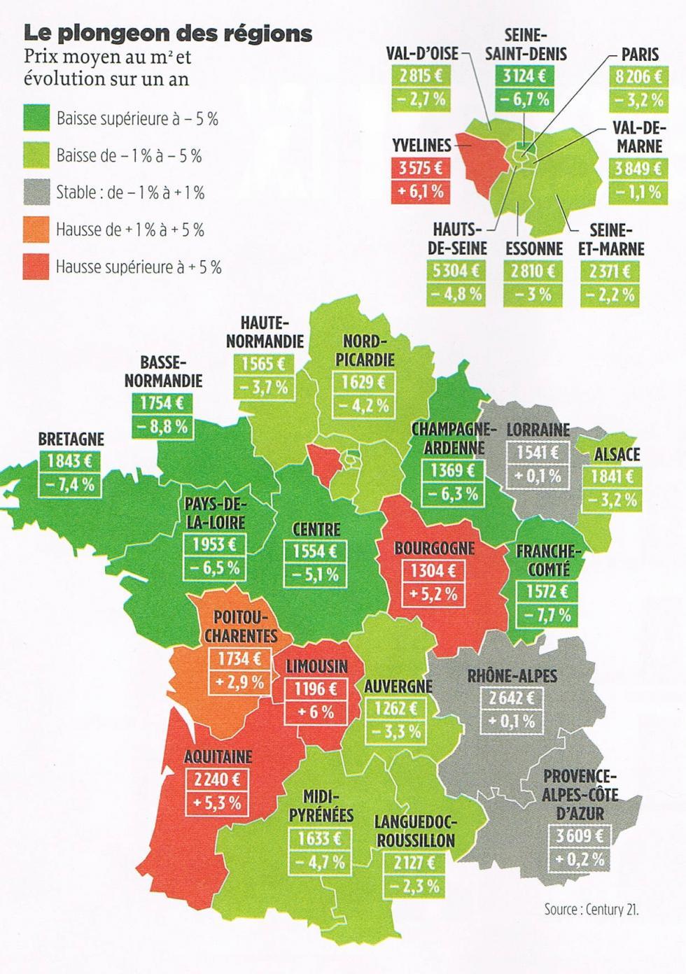"""Tableau tiré du numéro du 29 août 2013 du journal """"Le Point"""" (page 120)."""