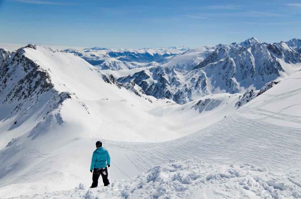 Massif des Pyrénées - Météo