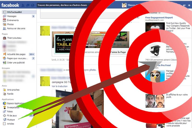 ciblage reciblage publicité facebook