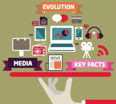 UBA-media-investeringen
