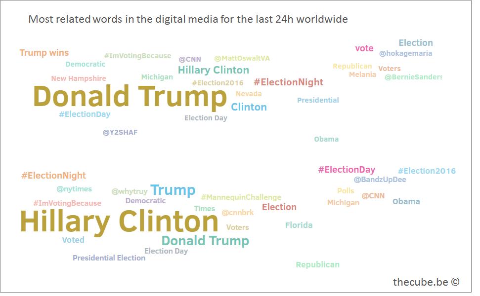 Trump_Clinton_1