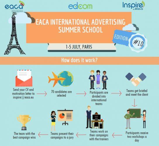 International Advertising Summer School