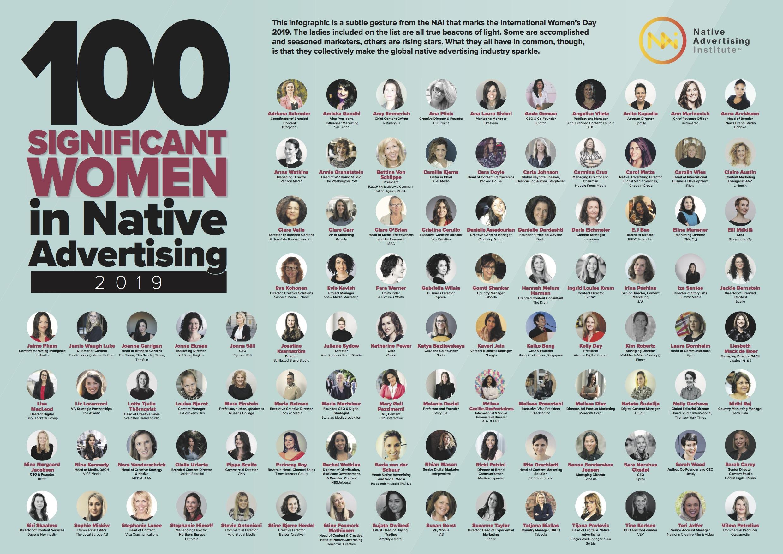 100 women in Native 2019-alfabetisk_0603 (1)