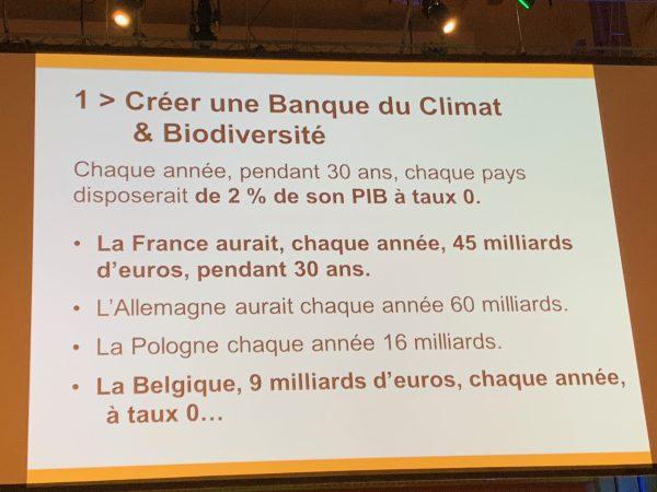 Banque Climat