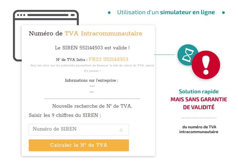 Comment calculer le numéro TVA intracommunautaire ?